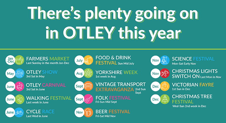 What's On In Otley